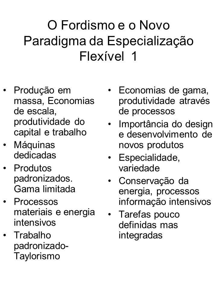 O Fordismo e o Novo Paradigma da Especialização Flexível 1 Produção em massa, Economias de escala, produtividade do capital e trabalho Máquinas dedica