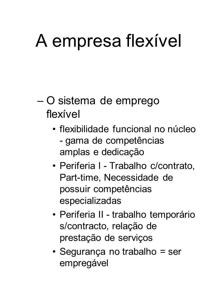 A empresa flexível –O sistema de emprego flexível flexibilidade funcional no núcleo - gama de competências amplas e dedicação Periferia I - Trabalho c