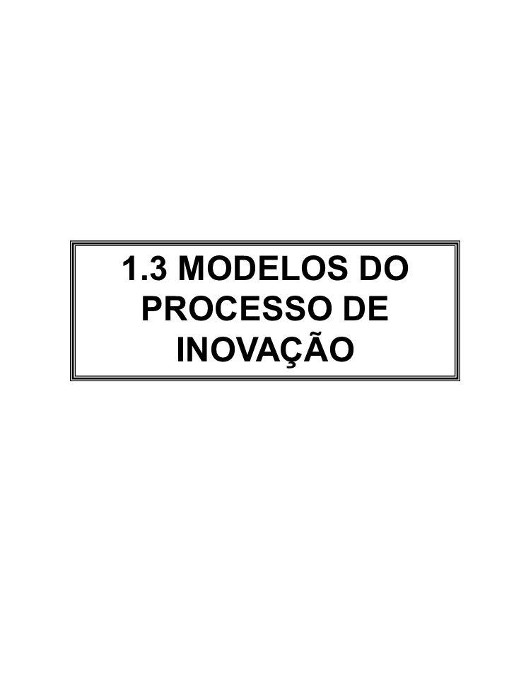 1.3 MODELOS DO PROCESSO DE INOVAÇÃO