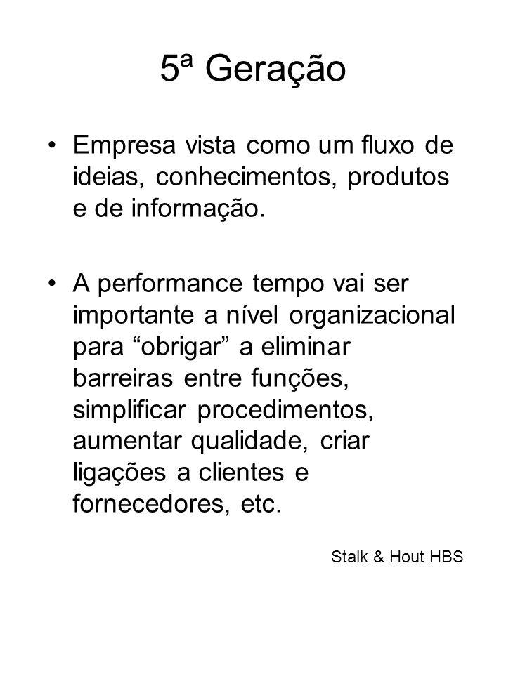 5ª Geração Empresa vista como um fluxo de ideias, conhecimentos, produtos e de informação. A performance tempo vai ser importante a nível organizacion