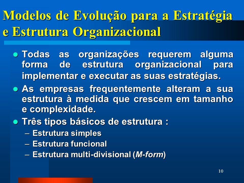 10 Modelos de Evolução para a Estratégia e Estrutura Organizacional Todas as organizações requerem alguma forma de estrutura organizacional para implementar e executar as suas estratégias.