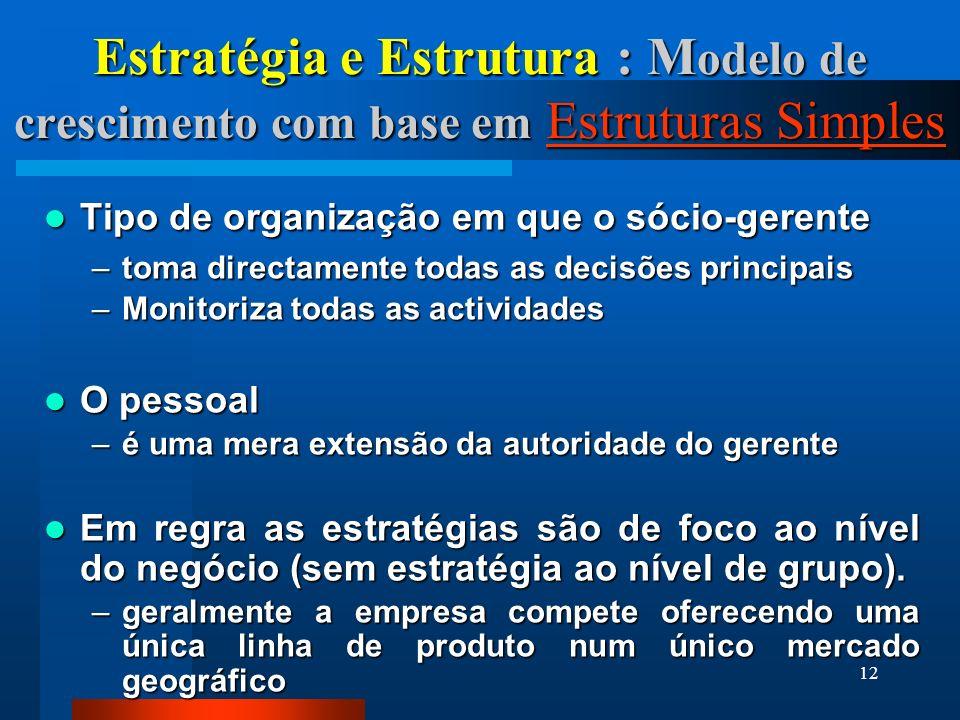12 Estratégia e Estrutura : M odelo de crescimento com base em Estruturas Simples Tipo de organização em que o sócio-gerente Tipo de organização em qu