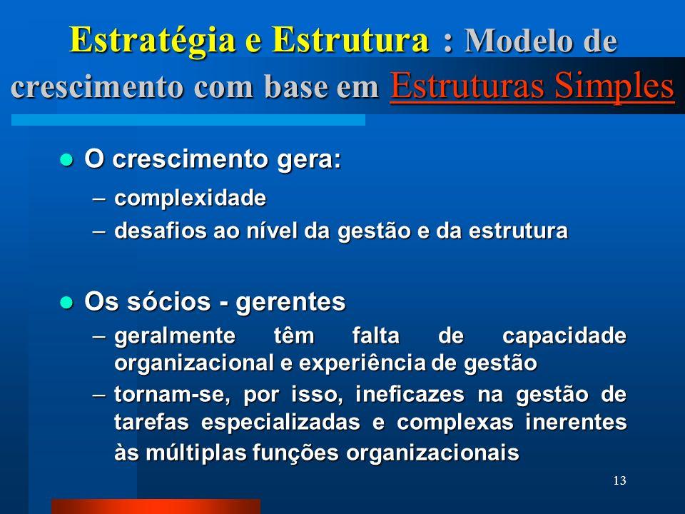 13 Estratégia e Estrutura : Modelo de crescimento com base em Estruturas Simples O crescimento gera: O crescimento gera: –complexidade –desafios ao ní