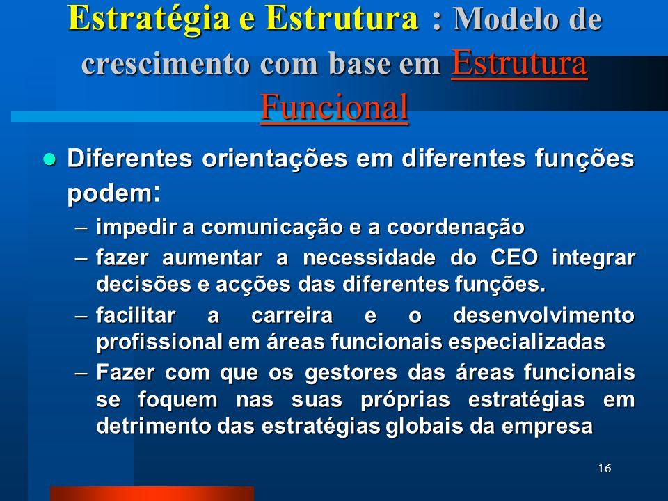 16 Estratégia e Estrutura : Modelo de crescimento com base em Estrutura Funcional Diferentes orientações em diferentes funções podem Diferentes orient
