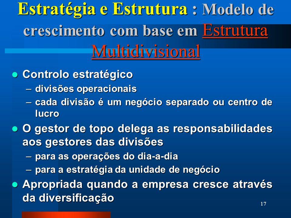 17 Estratégia e Estrutura : Modelo de crescimento com base em Estrutura Multidivisional Controlo estratégico Controlo estratégico –divisões operacionais –cada divisão é um negócio separado ou centro de lucro O gestor de topo delega as responsabilidades aos gestores das divisões O gestor de topo delega as responsabilidades aos gestores das divisões –para as operações do dia-a-dia –para a estratégia da unidade de negócio Apropriada quando a empresa cresce através da diversificação Apropriada quando a empresa cresce através da diversificação
