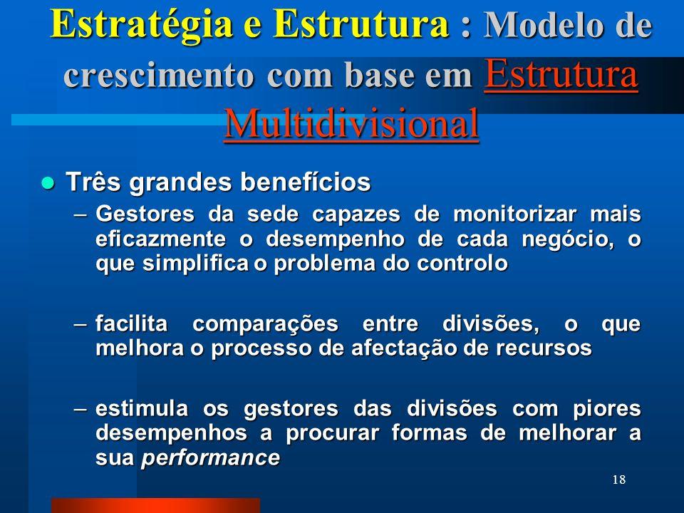 18 Estratégia e Estrutura : Modelo de crescimento com base em Estrutura Multidivisional Três grandes benefícios Três grandes benefícios –Gestores da s