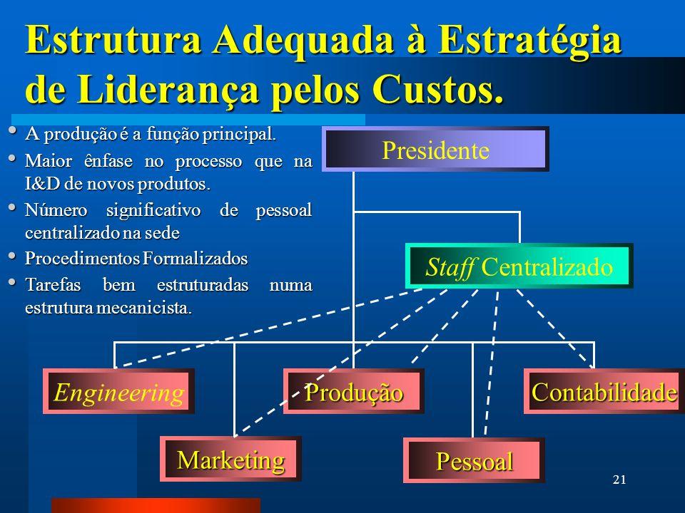 21 Estrutura Adequada à Estratégia de Liderança pelos Custos. PresidenteStaff Centralizado Marketing PessoalEngineeringProdução Contabilidade A produç