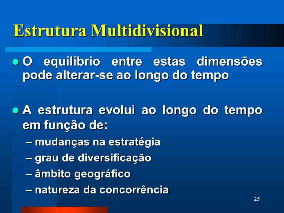 25 Estrutura Multidivisional O equilíbrio entre estas dimensões pode alterar-se ao longo do tempo O equilíbrio entre estas dimensões pode alterar-se a