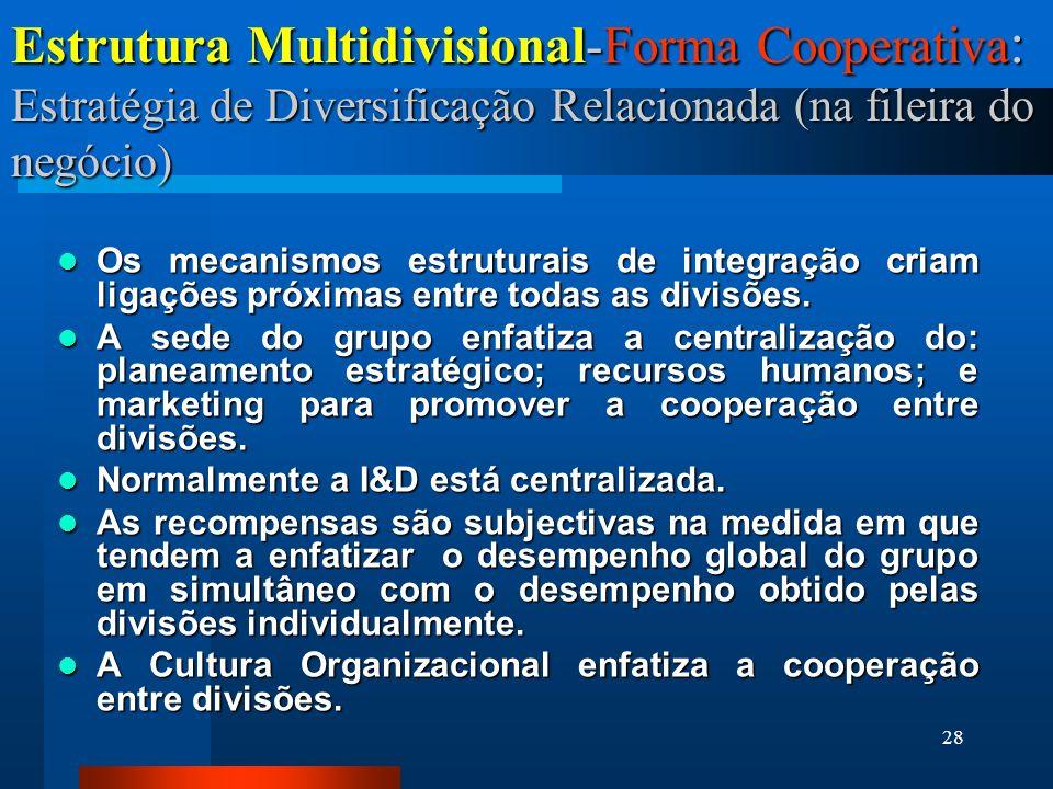 28 Estrutura Multidivisional-Forma Cooperativa : Estratégia de Diversificação Relacionada (na fileira do negócio) Os mecanismos estruturais de integração criam ligações próximas entre todas as divisões.