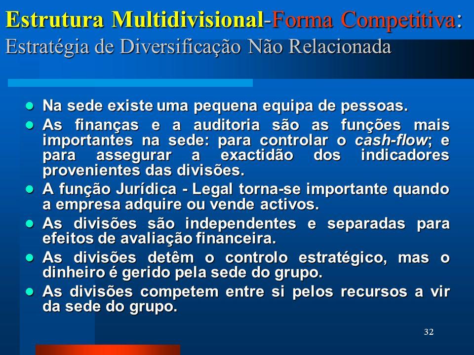 32 Estrutura Multidivisional-Forma Competitiva : Estratégia de Diversificação Não Relacionada Na sede existe uma pequena equipa de pessoas. Na sede ex