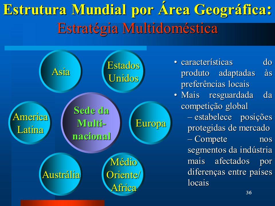 36 características do produto adaptadas às preferências locaiscaracterísticas do produto adaptadas às preferências locais Mais resguardada da competiç