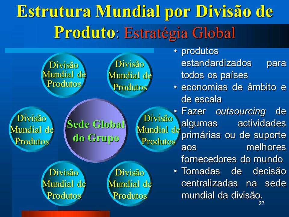 37 produtos estandardizados para todos os paísesprodutos estandardizados para todos os países economias de âmbito e de escalaeconomias de âmbito e de