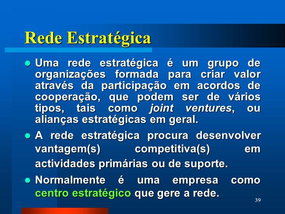 39 Rede Estratégica Uma rede estratégica é um grupo de organizações formada para criar valor através da participação em acordos de cooperação, que pod