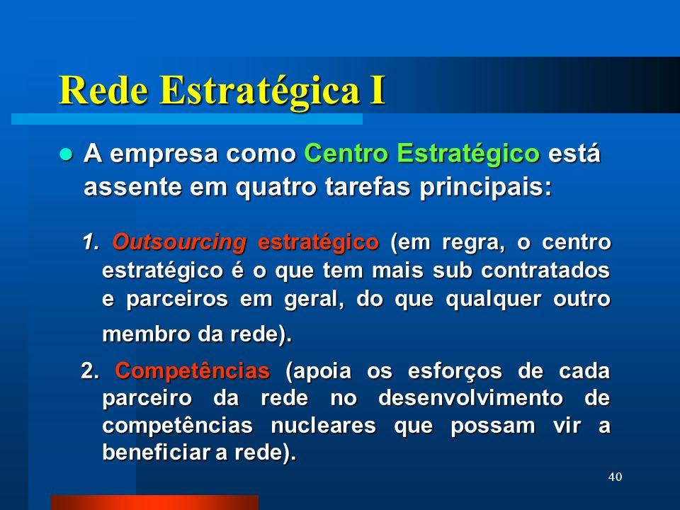 40 Rede Estratégica I A empresa como Centro Estratégico está assente em quatro tarefas principais: A empresa como Centro Estratégico está assente em q