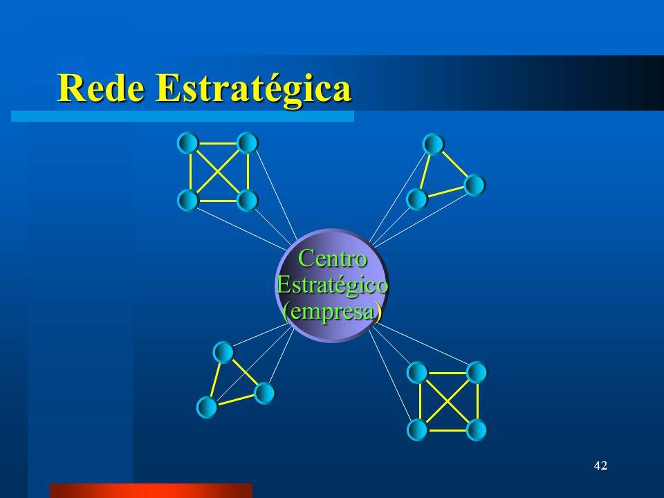 42 Rede Estratégica CentroEstratégico (empresa)