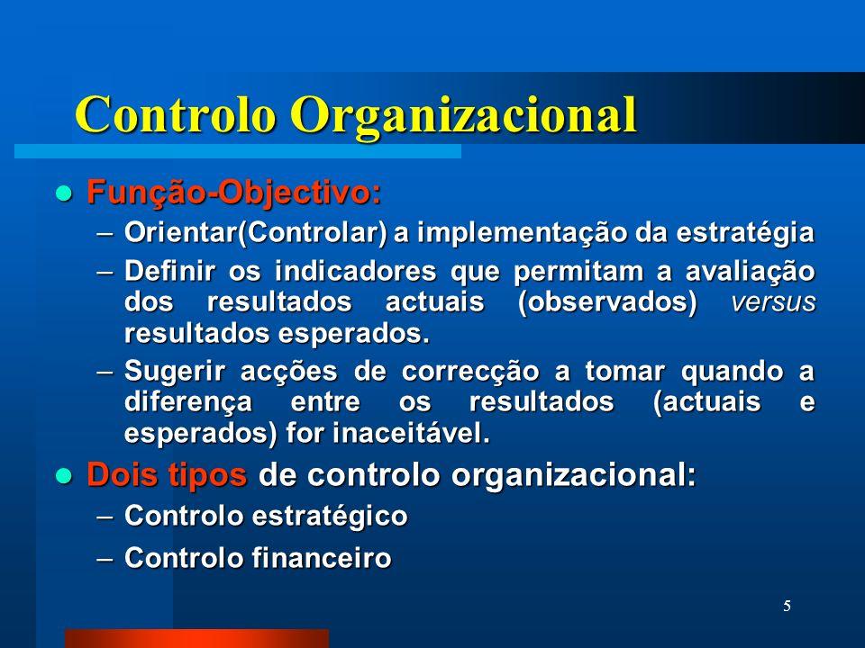 5 Controlo Organizacional Função-Objectivo: Função-Objectivo: –Orientar(Controlar) a implementação da estratégia –Definir os indicadores que permitam a avaliação dos resultados actuais (observados) versus resultados esperados.