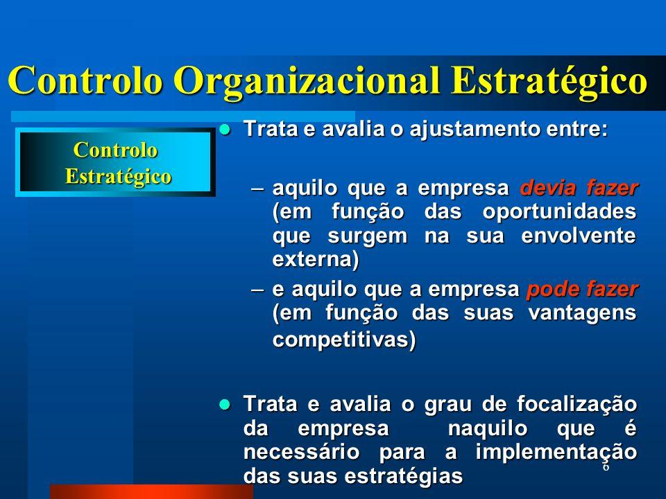 6 Controlo Organizacional Estratégico Trata e avalia o ajustamento entre: Trata e avalia o ajustamento entre: –aquilo que a empresa devia fazer (em fu
