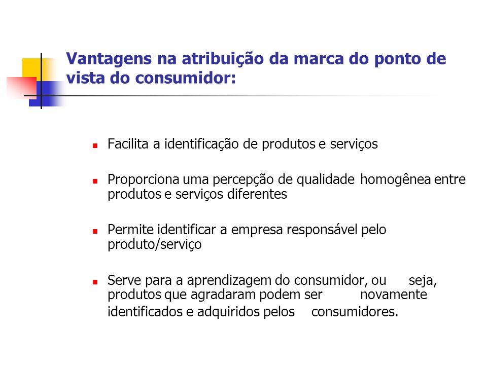 Vantagens na atribuição da marca do ponto de vista do consumidor: Facilita a identificação de produtos e serviços Proporciona uma percepção de qualida