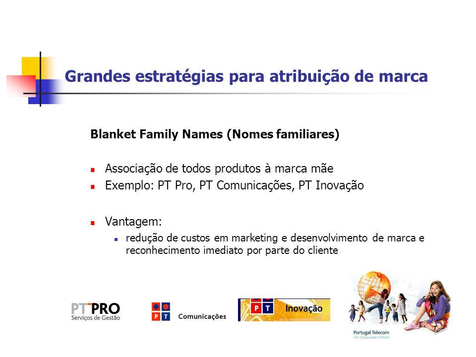 Grandes estratégias para atribuição de marca Blanket Family Names (Nomes familiares) Associação de todos produtos à marca mãe Exemplo: PT Pro, PT Comu