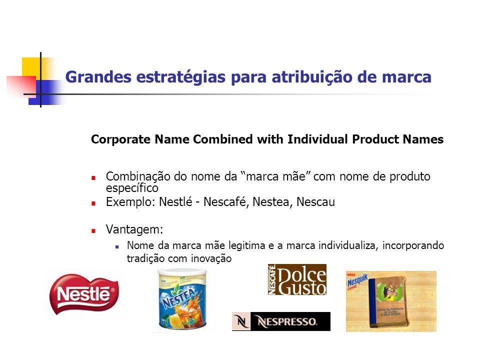 Grandes estratégias para atribuição de marca Corporate Name Combined with Individual Product Names Combinação do nome da marca mãe com nome de produto