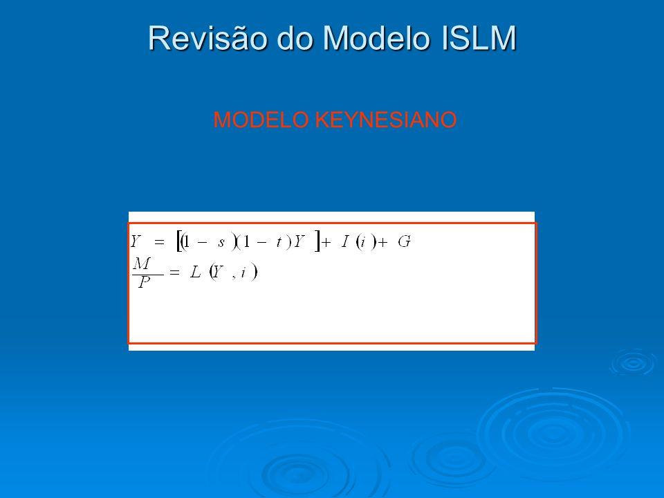Revisão do Modelo ISLM MODELO KEYNESIANO