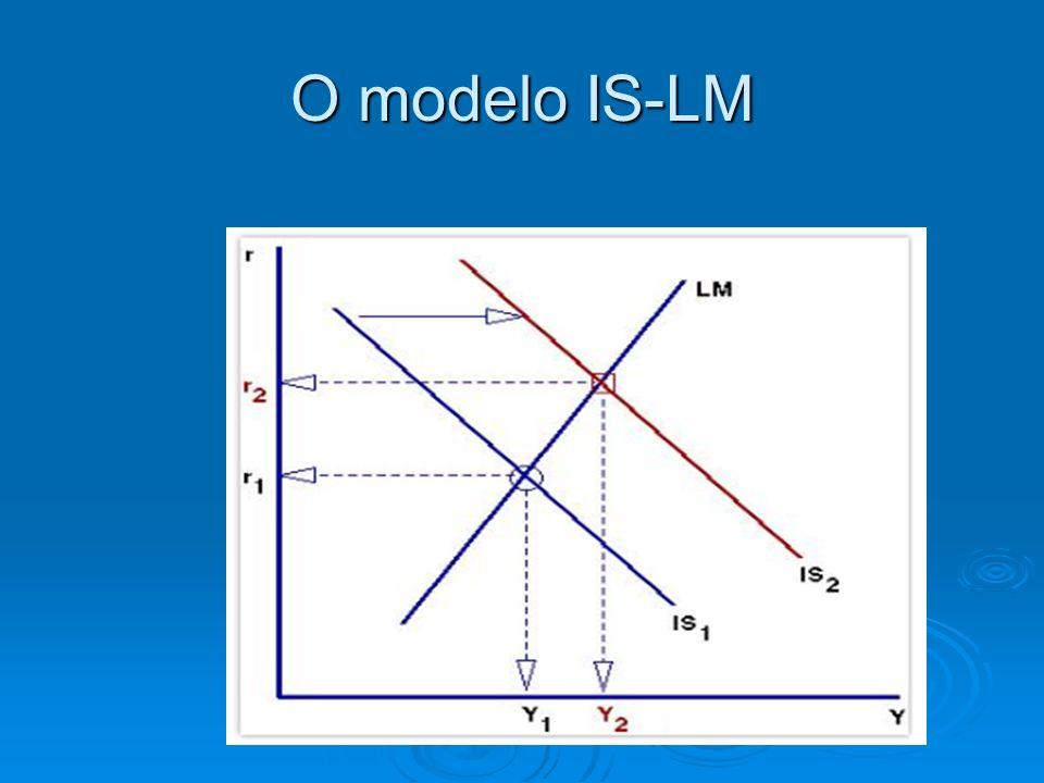 O modelo IS-LM