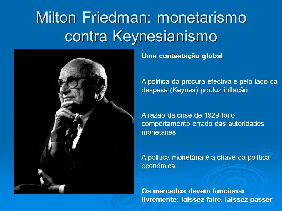Milton Friedman: monetarismo contra Keynesianismo Uma contestação global: A politica da procura efectiva e pelo lado da despesa (Keynes) produz inflaç