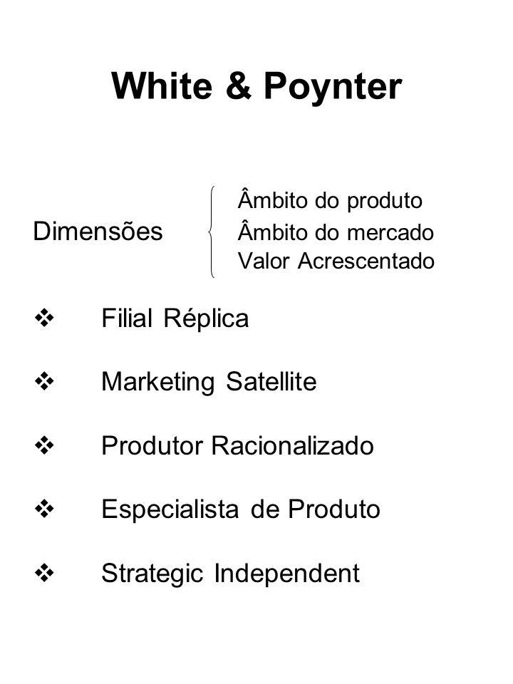White & Poynter Âmbito do produto Dimensões Âmbito do mercado Valor Acrescentado Filial Réplica Marketing Satellite Produtor Racionalizado Especialist