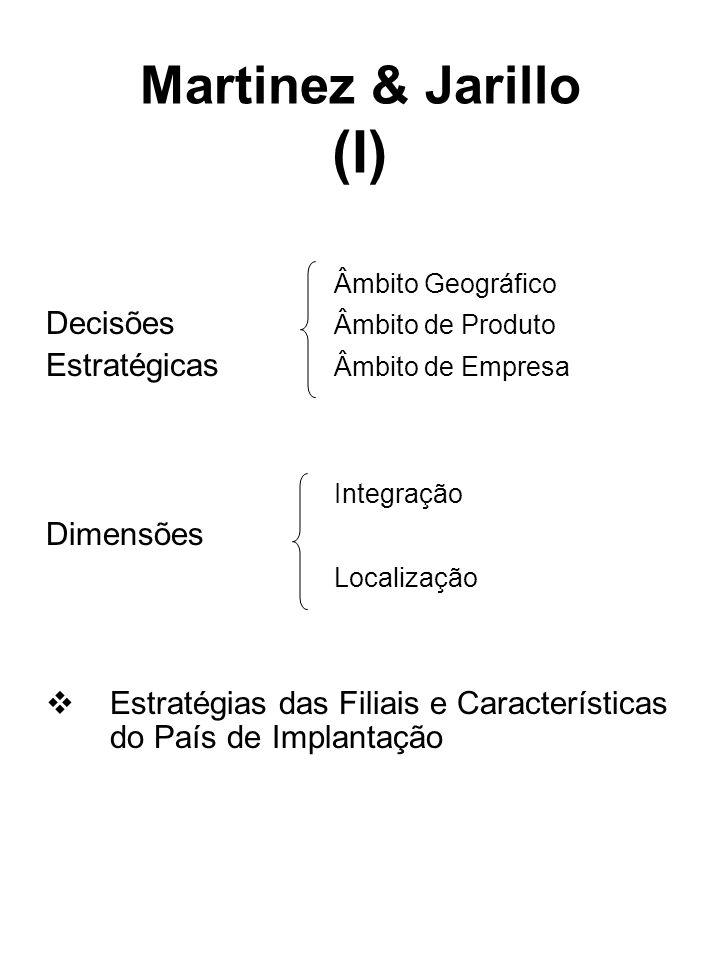 Martinez & Jarillo (I) Âmbito Geográfico Decisões Âmbito de Produto Estratégicas Âmbito de Empresa Integração Dimensões Localização Estratégias das Fi