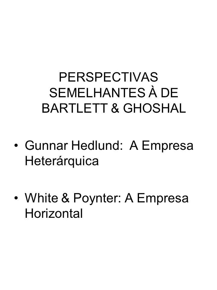 PERSPECTIVAS SEMELHANTES À DE BARTLETT & GHOSHAL Gunnar Hedlund: A Empresa Heterárquica White & Poynter: A Empresa Horizontal