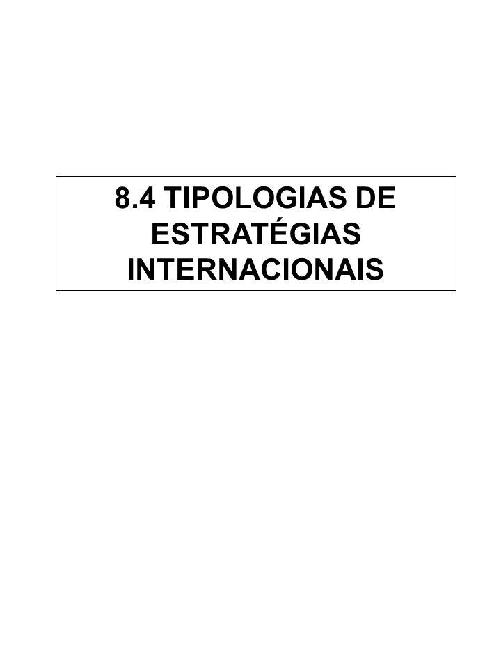 8.4 TIPOLOGIAS DE ESTRATÉGIAS INTERNACIONAIS