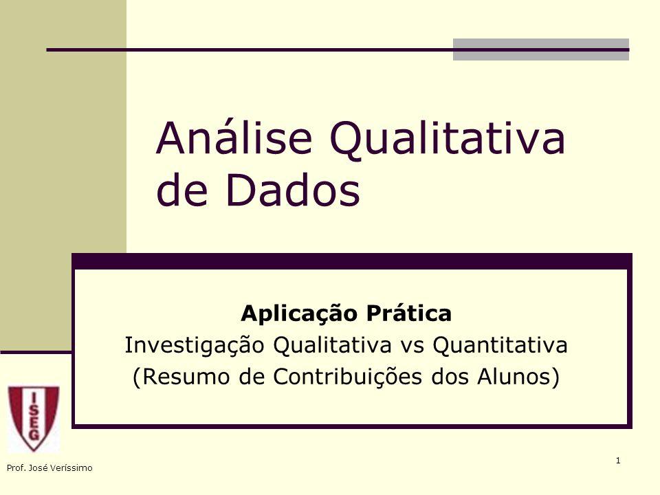 Prof. José Veríssimo 1 Análise Qualitativa de Dados Aplicação Prática Investigação Qualitativa vs Quantitativa (Resumo de Contribuições dos Alunos)