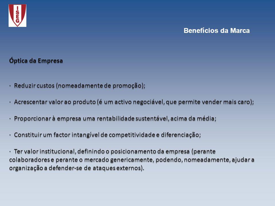 Óptica da Empresa · Reduzir custos (nomeadamente de promoção); · Acrescentar valor ao produto (é um activo negociável, que permite vender mais caro);