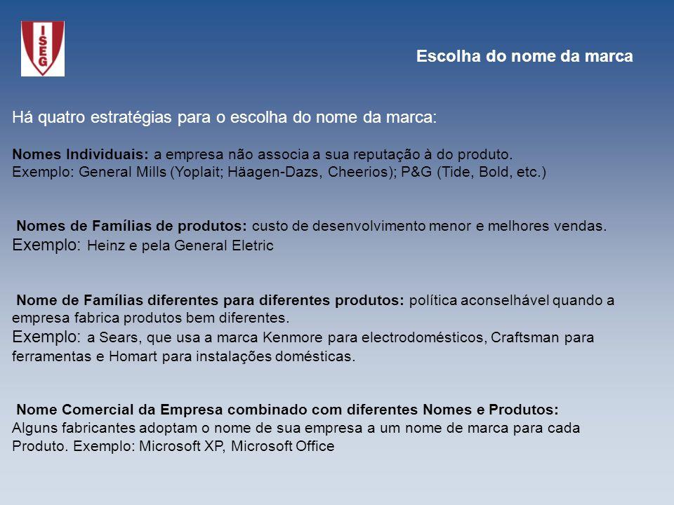 Escolha do nome da marca Há quatro estratégias para o escolha do nome da marca: Nomes Individuais: a empresa não associa a sua reputação à do produto.