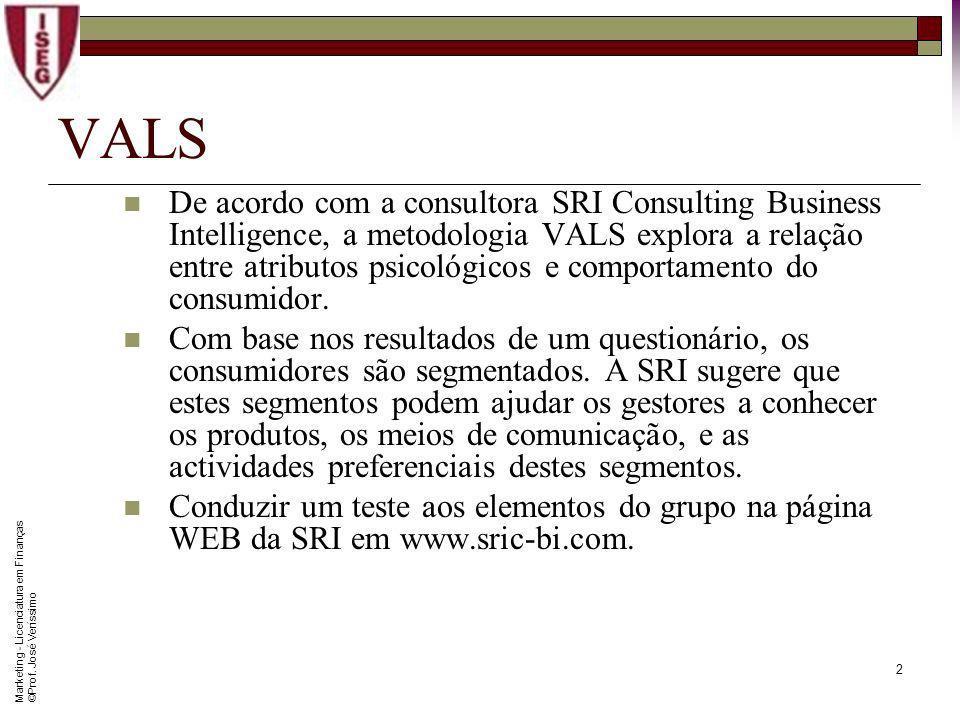 Marketing - Licenciatura em Finanças © Prof. José Veríssimo 1 VALS A metodologia VALS explora a relação entre atributos psicológicos e comportamento d