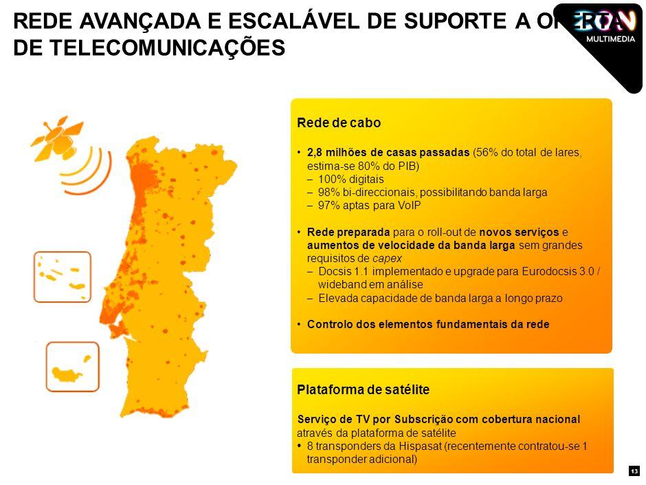 Plataforma de satélite Rede de cabo 2,8 milhões de casas passadas (56% do total de lares, estima-se 80% do PIB) – 100% digitais – 98% bi-direccionais, possibilitando banda larga – 97% aptas para VoIP Rede preparada para o roll-out de novos serviços e aumentos de velocidade da banda larga sem grandes requisitos de capex – Docsis 1.1 implementado e upgrade para Eurodocsis 3.0 / wideband em análise – Elevada capacidade de banda larga a longo prazo Controlo dos elementos fundamentais da rede REDE AVANÇADA E ESCALÁVEL DE SUPORTE A OFERTA DE TELECOMUNICAÇÕES Plataforma de satélite Serviço de TV por Subscrição com cobertura nacional através da plataforma de satélite 8 transponders da Hispasat (recentemente contratou-se 1 transponder adicional) 13