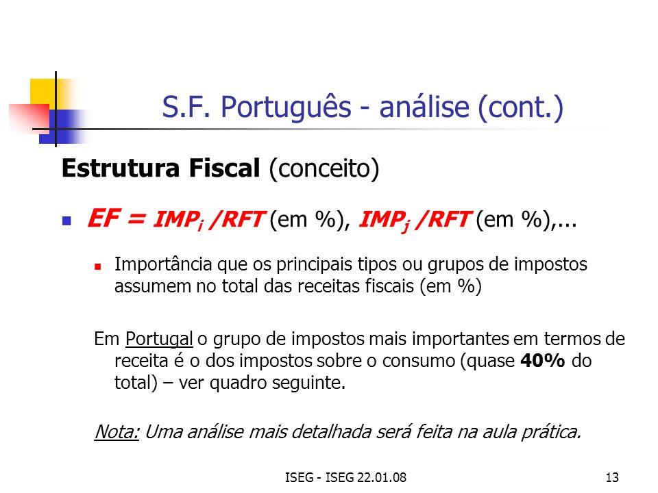 ISEG - ISEG 22.01.0813 S.F. Português - análise (cont.) Estrutura Fiscal (conceito) EF = IMP i /RFT (em %), IMP j /RFT (em %),... Importância que os p