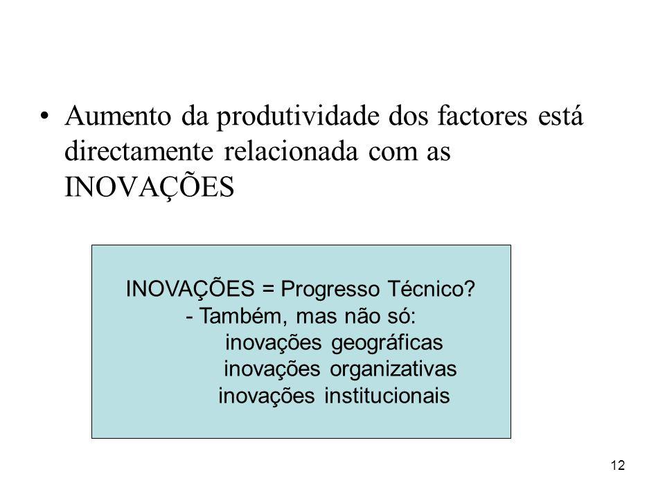 12 Aumento da produtividade dos factores está directamente relacionada com as INOVAÇÕES INOVAÇÕES = Progresso Técnico? - Também, mas não só: inovações