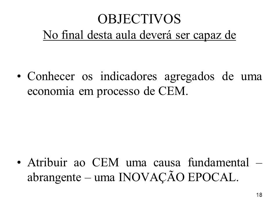 18 OBJECTIVOS No final desta aula deverá ser capaz de Conhecer os indicadores agregados de uma economia em processo de CEM. Atribuir ao CEM uma causa