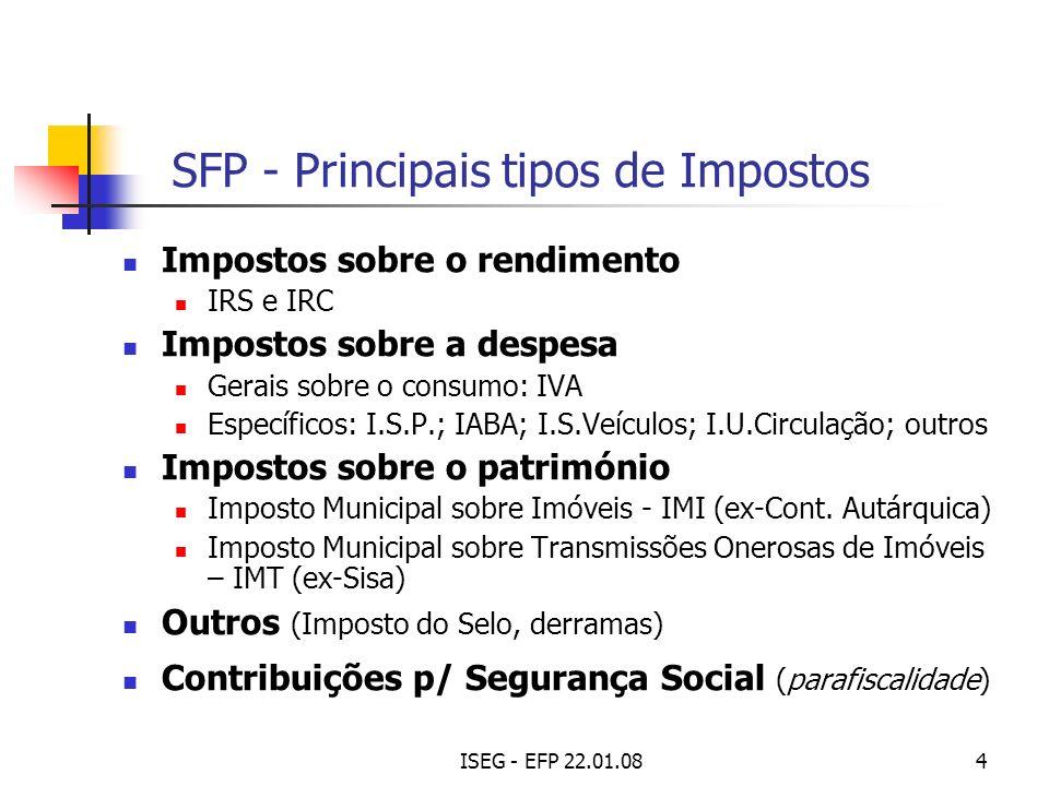 ISEG - EFP 22.01.085 Contribuições para a Segurança Social Pagas pelos trabalhadores e pelas entidades patronais.