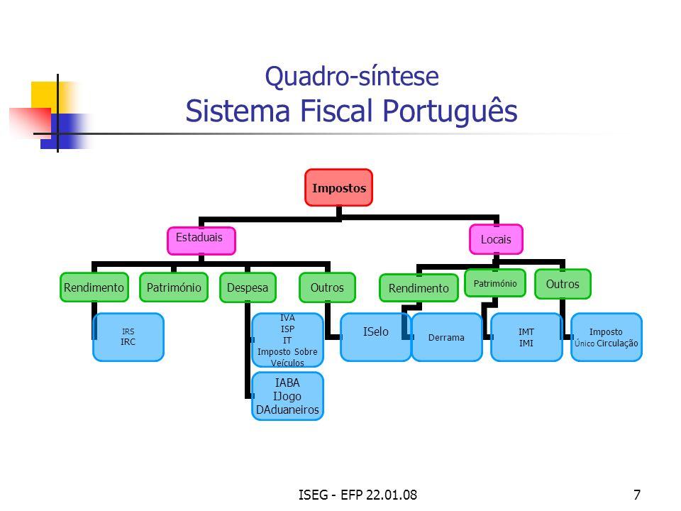ISEG - EFP 22.01.088 Imposto s/ Rendimento das Pessoas Singulares - I.