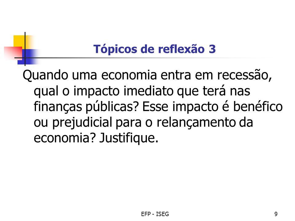 EFP - ISEG9 Tópicos de reflexão 3 Quando uma economia entra em recessão, qual o impacto imediato que terá nas finanças públicas? Esse impacto é benéfi