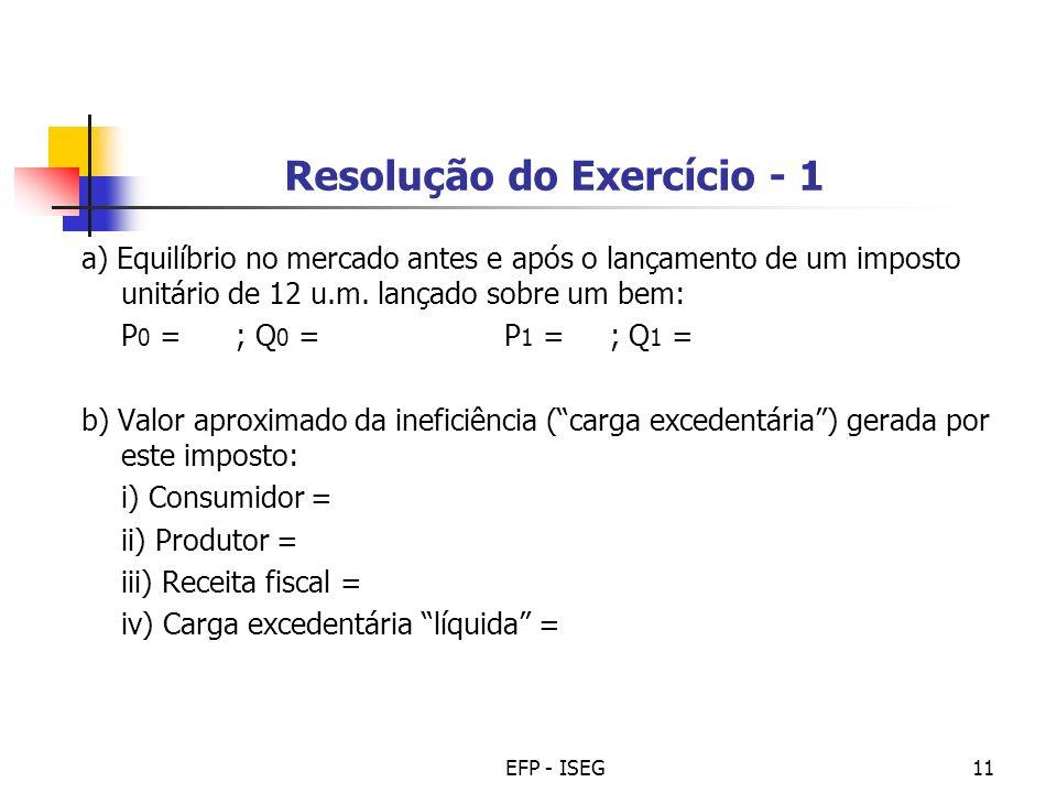EFP - ISEG11 Resolução do Exercício - 1 a) Equilíbrio no mercado antes e após o lançamento de um imposto unitário de 12 u.m. lançado sobre um bem: P 0