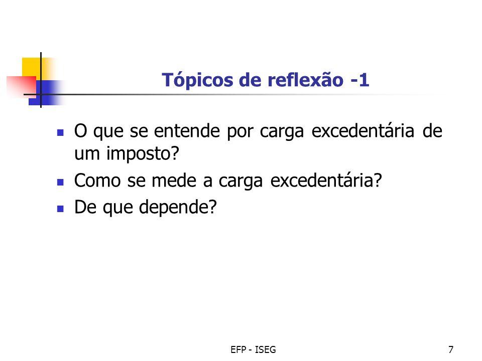 EFP - ISEG7 Tópicos de reflexão -1 O que se entende por carga excedentária de um imposto? Como se mede a carga excedentária? De que depende?