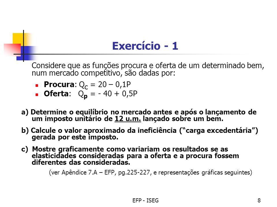 EFP - ISEG9 Metodologia de Cálculo da Carga Excedentária do Imposto A carga excedentária de um imposto pode ser calculada de forma aproximada através da variação verificada nos excedentes do consumidor e do produtor: 1.