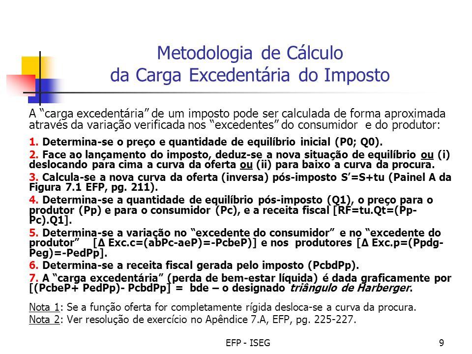 EFP - ISEG10 Situação: procura e oferta relativamente elásticas Resultado: carga excedentária (perda de bem-estar) para consumidores e produtores Representação gráfica - 1 Q 0 -equilíbrio pré-imposto Q 1 - equilíbrio pós-imposto Δ Exc.Cons.=-P c beP Δ Exc.Prod.=-PedP p RF = P c bdP p CEx.