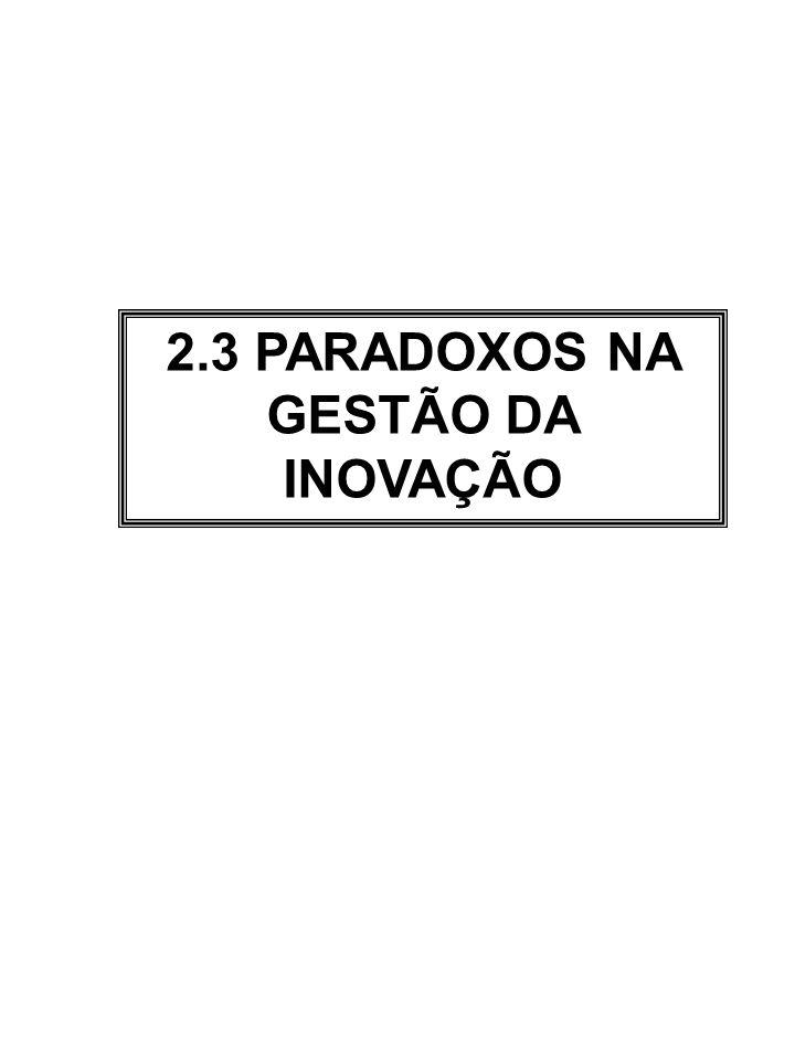 2.3 PARADOXOS NA GESTÃO DA INOVAÇÃO