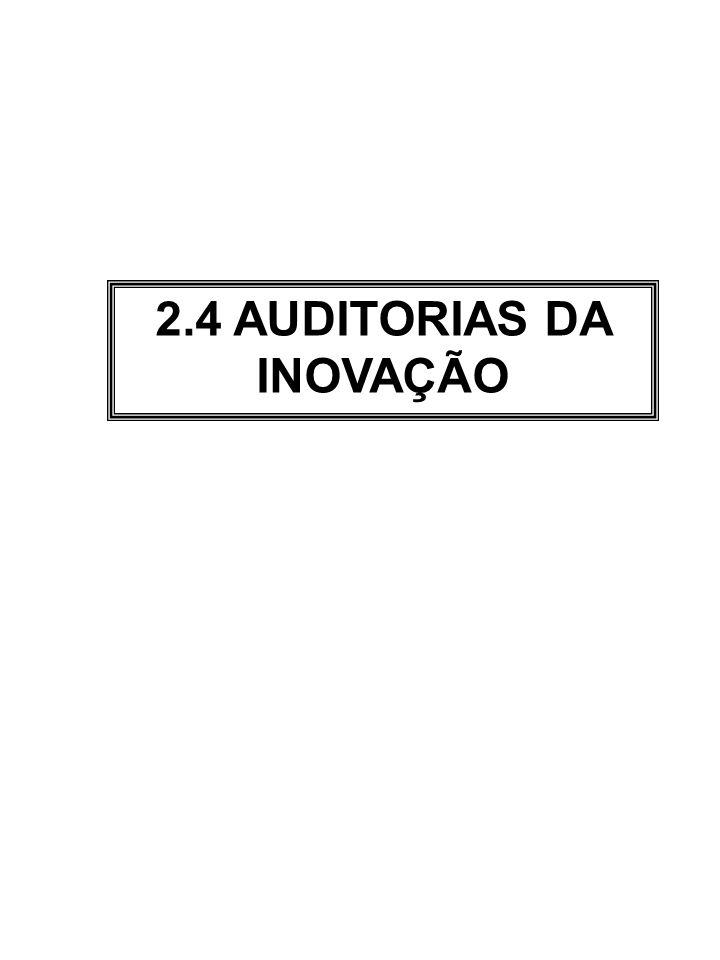2.4 AUDITORIAS DA INOVAÇÃO