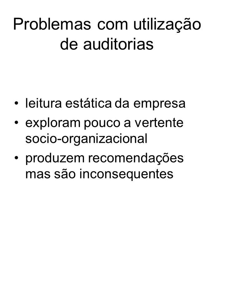 Problemas com utilização de auditorias leitura estática da empresa exploram pouco a vertente socio-organizacional produzem recomendações mas são incon