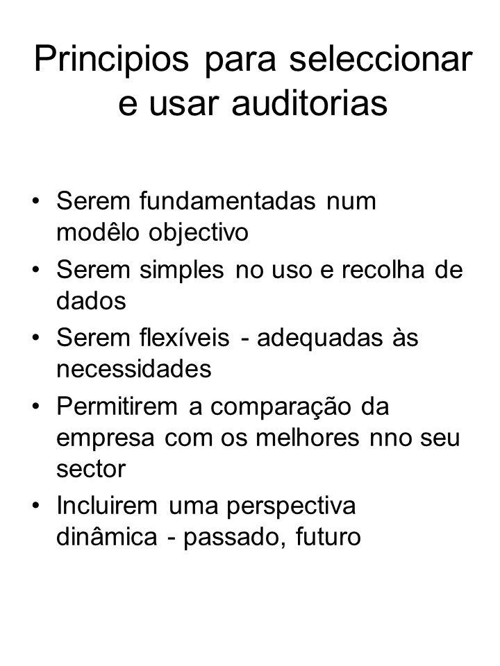 Principios para seleccionar e usar auditorias Serem fundamentadas num modêlo objectivo Serem simples no uso e recolha de dados Serem flexíveis - adequ